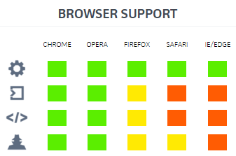 wc-browser-suport